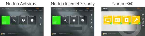 Norton Antivirus 2013 Free Public Beta Download