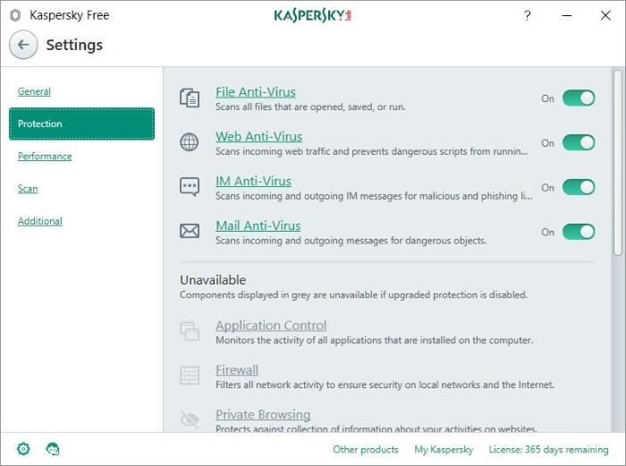 Fitur Kaspersky Antivirus Free