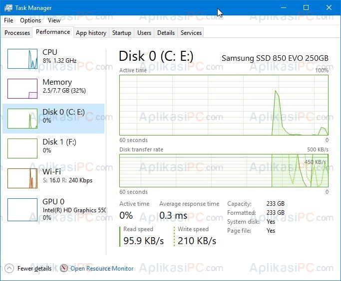 Task Manager - Perfomance - Disk