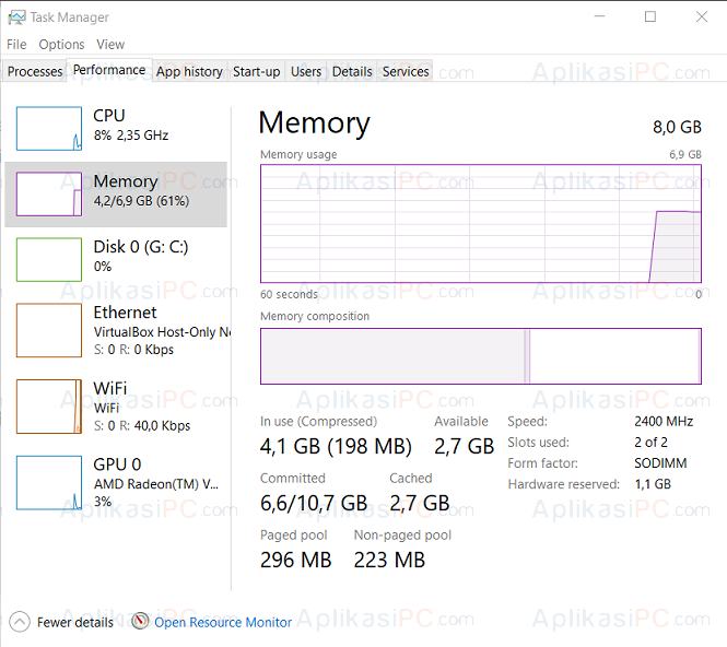 Task Manager - Memory